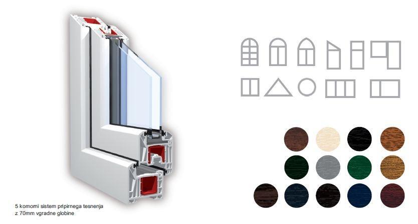 PVC stavbno pohištvo Vidic, Dolenjska gallery photo no.3