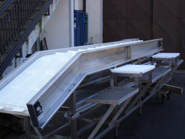 Higienski stroji za živilsko industrijo gallery photo no.11