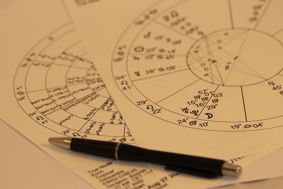 Kako izbrati ime podjetja s pomočjo numerologije, vizualizacijski cd-ji, kako se prizemljiti gallery photo no.11
