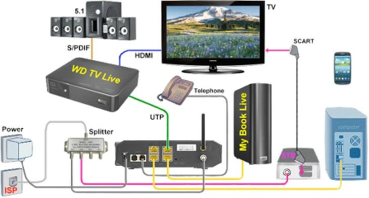 Montaža televizijske antene, montaža total tv antene, antenski sistemi gallery photo no.0