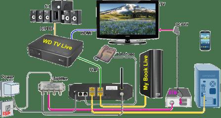 Montaža televizijske antene, montaža total tv antene, antenski sistemi gallery photo no.1