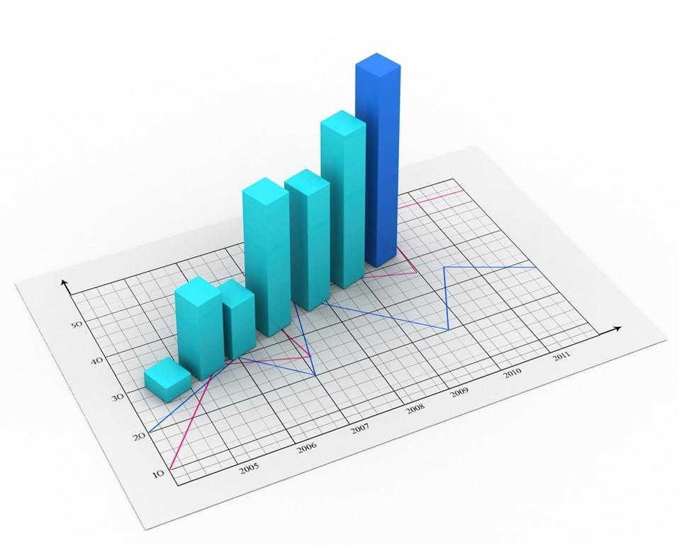 Pisanje znanstvenih besedil in izvedba statističnih analiz gallery photo no.0
