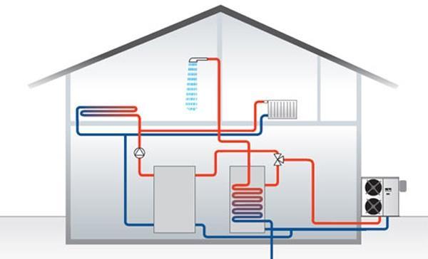 Vgradnja kvalitetnih toplotnih črpalk LINEAR d.o.o., Gorenjska gallery photo no.1