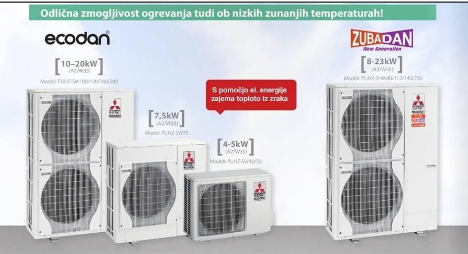 Vgradnja kvalitetnih toplotnih črpalk LINEAR d.o.o., Gorenjska gallery photo no.6