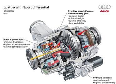 Turbine T2A Turbo Racing gallery photo no.4