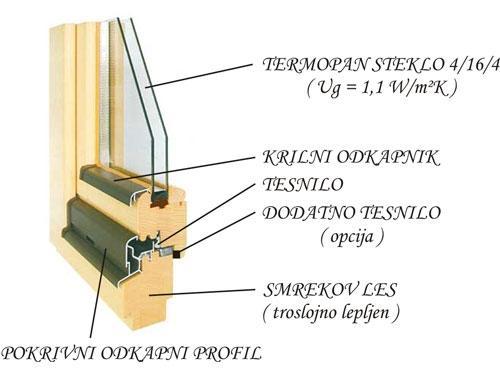 Okna - Mizarstvo Gorenjska - product image