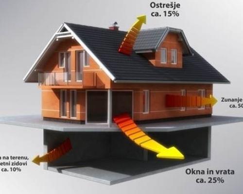 Energetski pregledi stavb - product image