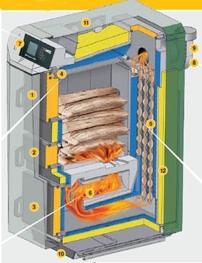 Kotli na pelete in biomaso Herz - product image