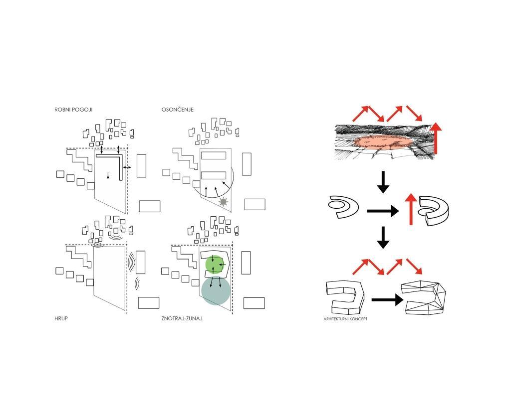 Projekt za izvedbo (PZI) Po pridobitvi gradbenega dovoljenja vam izdelamo PZI - product image