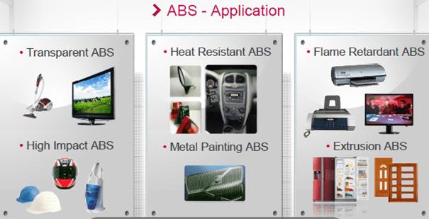 ABS, SAN, ASA, PMMA, PC, POM, PBT, TPE - product image