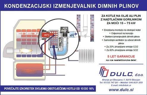 Kondenzacijski izmenjevalnik dimnih plinov - product image