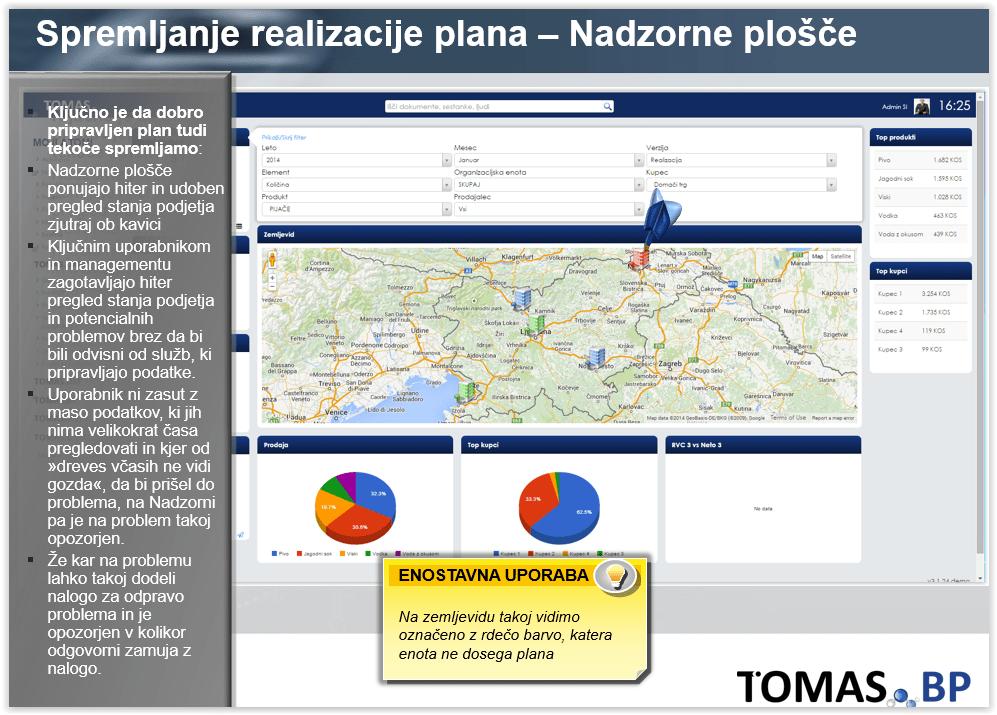 TOMAS BP - product image