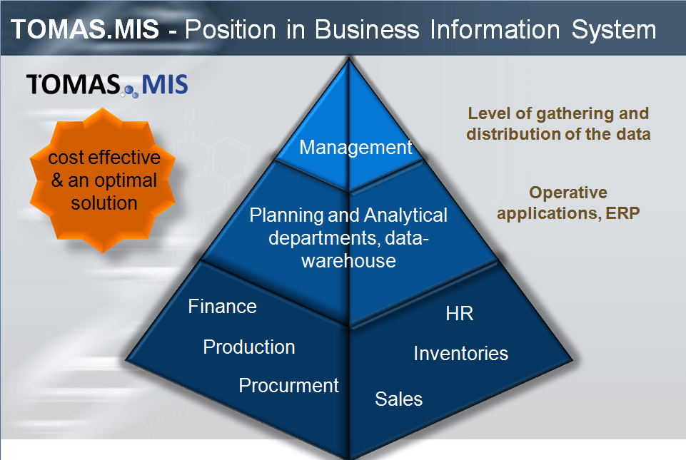 TOMAS MIS - product image